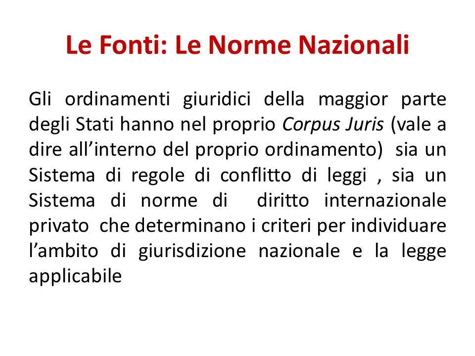 Le Fonti: Le Norme Nazionali Gli ordinamenti giuridici della maggior parte degli Stati hanno nel proprio Corpus Juris (vale a dire all'interno del pro