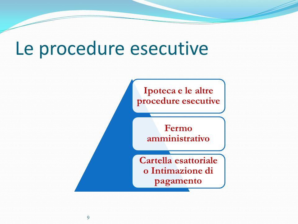 Le procedure esecutive 9 Ipoteca e le altre procedure esecutive Fermo amministrativo Cartella esattoriale o Intimazione di pagamento