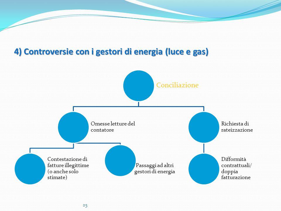 4) Controversie con i gestori di energia (luce e gas) Conciliazione Omesse letture del contatore Contestazione di fatture illegittime (o anche solo st