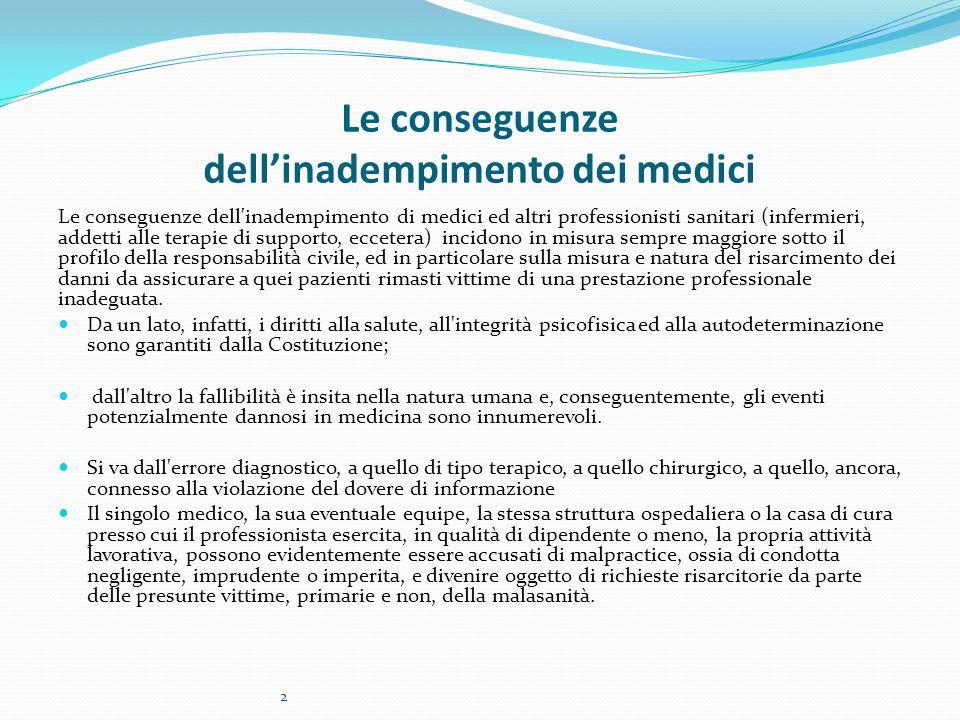 Le conseguenze dell'inadempimento dei medici Le conseguenze dell'inadempimento di medici ed altri professionisti sanitari (infermieri, addetti alle te