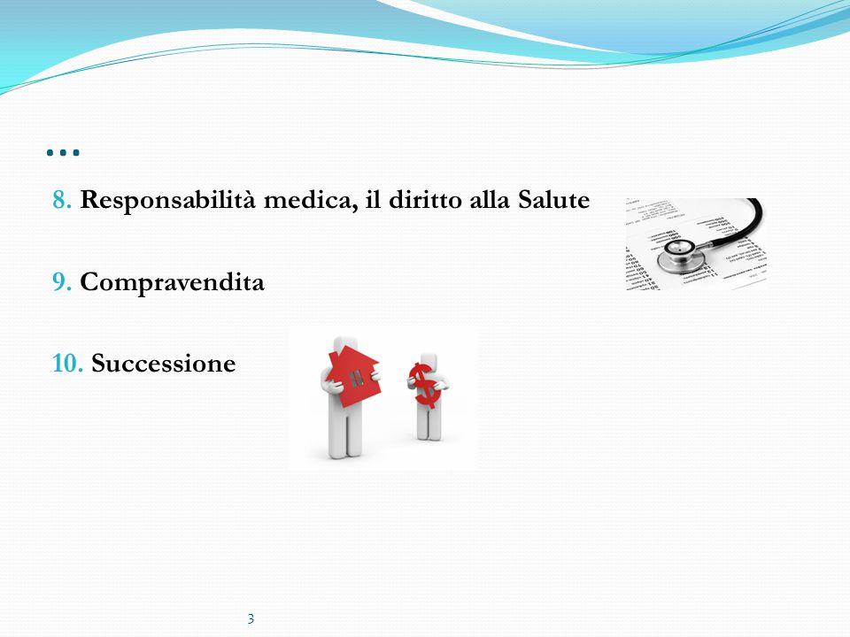 … 3 8. Responsabilità medica, il diritto alla Salute 9. Compravendita 10. Successione