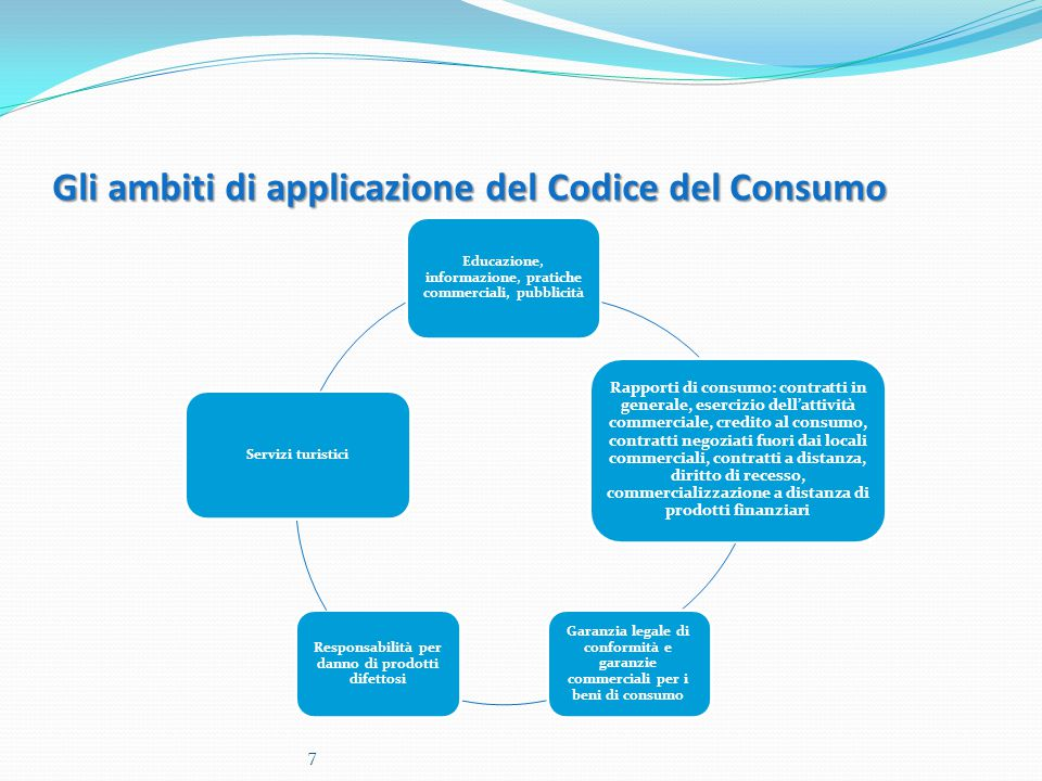 Gli ambiti di applicazione del Codice del Consumo Educazione, informazione, pratiche commerciali, pubblicità Rapporti di consumo: contratti in general