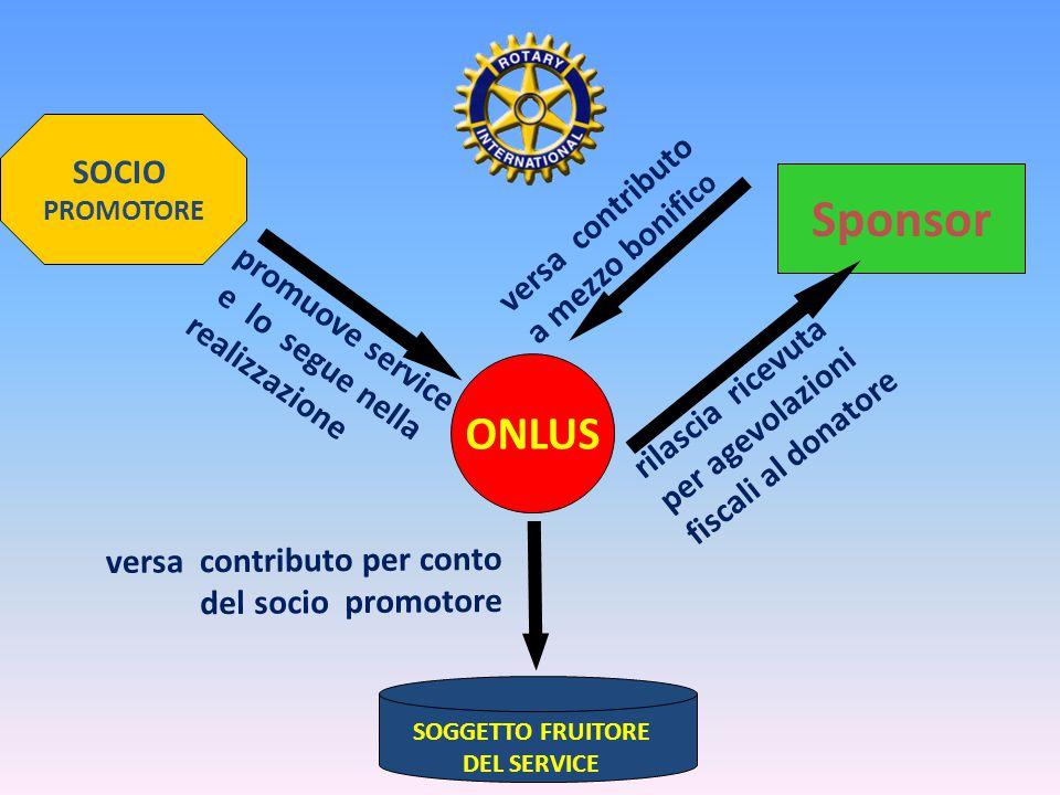ONLUS SOGGETTO FRUITORE DEL SERVICE Sponsor SOCIO PROMOTORE promuove service e lo segue nella realizzazione versa contributo per conto del socio promo