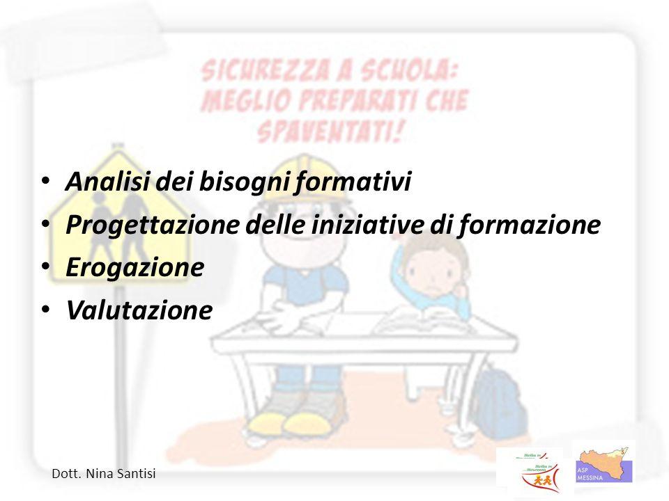 Analisi dei bisogni formativi Progettazione delle iniziative di formazione Erogazione Valutazione Dott. Nina Santisi