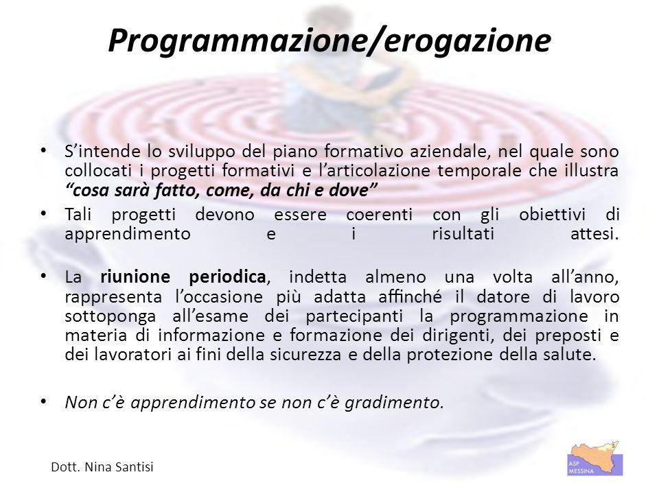 Programmazione/erogazione S'intende lo sviluppo del piano formativo aziendale, nel quale sono collocati i progetti formativi e l'articolazione tempora