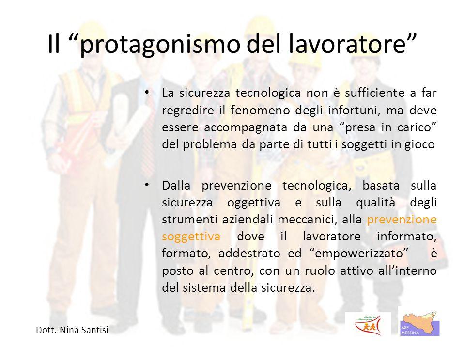 """Il """"protagonismo del lavoratore"""" La sicurezza tecnologica non è sufficiente a far regredire il fenomeno degli infortuni, ma deve essere accompagnata d"""