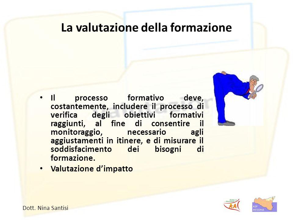 La valutazione della formazione Il processo formativo deve, costantemente, includere il processo di verifica degli obiettivi formativi raggiunti, al f