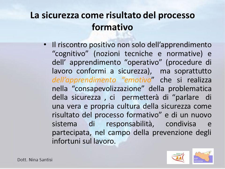 """La sicurezza come risultato del processo formativo Il riscontro positivo non solo dell'apprendimento """"cognitivo"""" (nozioni tecniche e normative) e dell"""