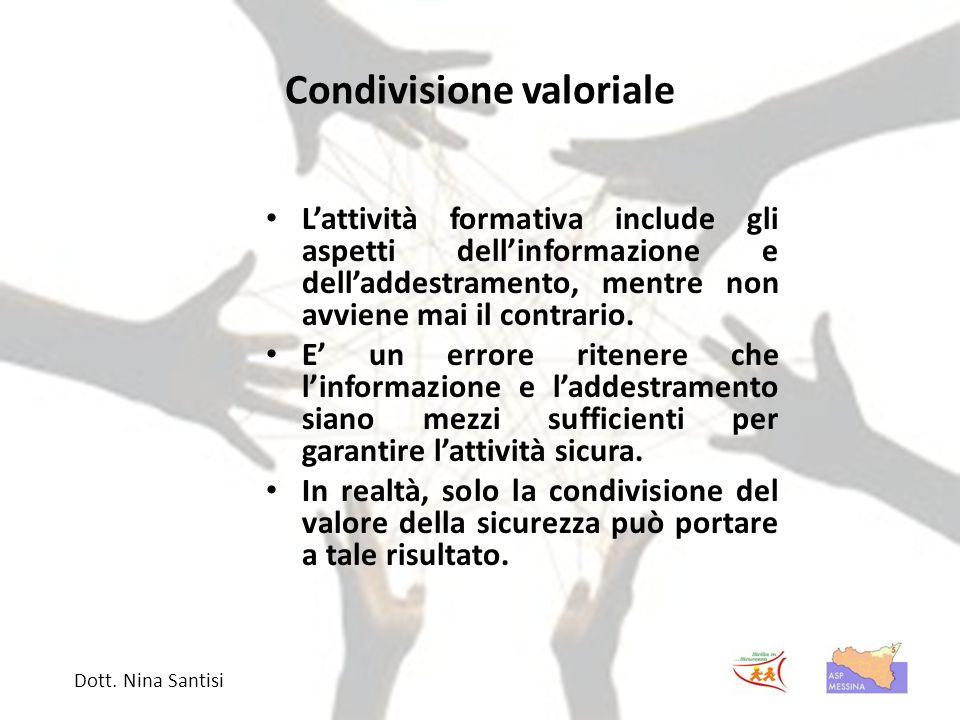 Condivisione valoriale L'attività formativa include gli aspetti dell'informazione e dell'addestramento, mentre non avviene mai il contrario. E' un err