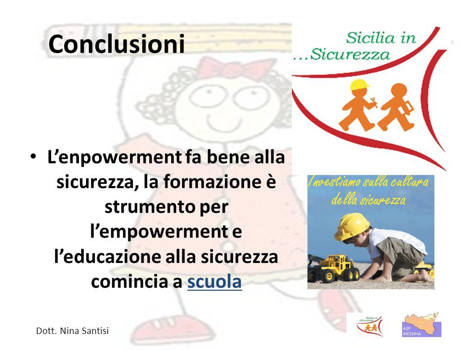 Conclusioni L'enpowerment fa bene alla sicurezza, la formazione è strumento per l'empowerment e l'educazione alla sicurezza comincia a scuola Dott.