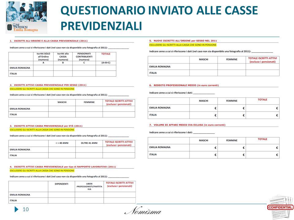 QUESTIONARIO INVIATO ALLE CASSE PREVIDENZIALI 10