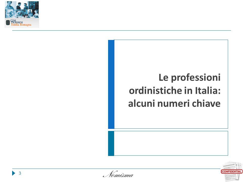 3 Le professioni ordinistiche in Italia: alcuni numeri chiave
