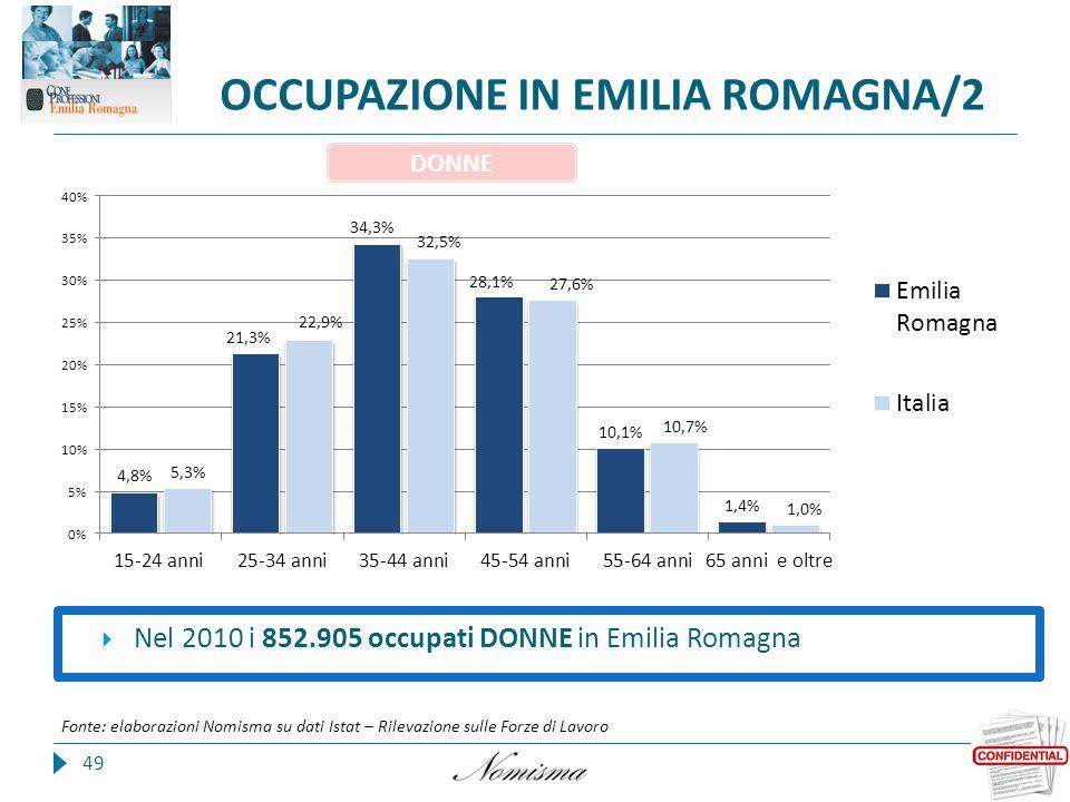 OCCUPAZIONE IN EMILIA ROMAGNA/2 49 Fonte: elaborazioni Nomisma su dati Istat – Rilevazione sulle Forze di Lavoro  Nel 2010 i 852.905 occupati DONNE in Emilia Romagna DONNE