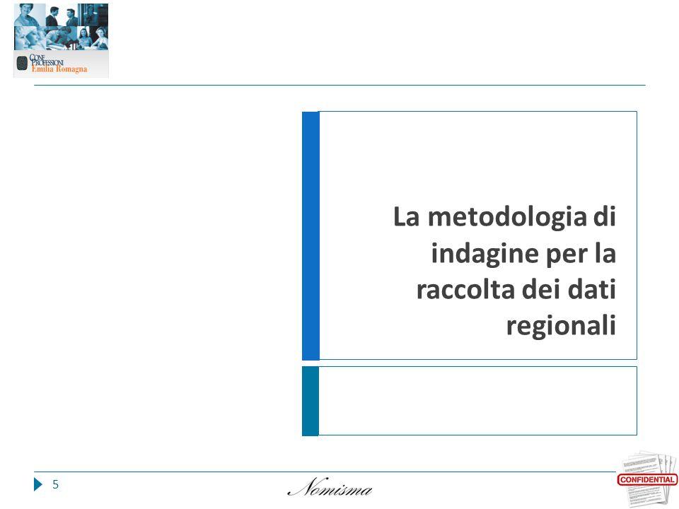 5 La metodologia di indagine per la raccolta dei dati regionali
