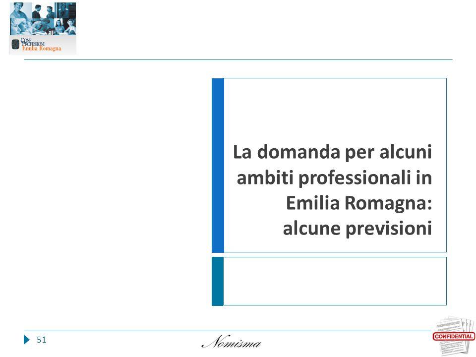 51 La domanda per alcuni ambiti professionali in Emilia Romagna: alcune previsioni