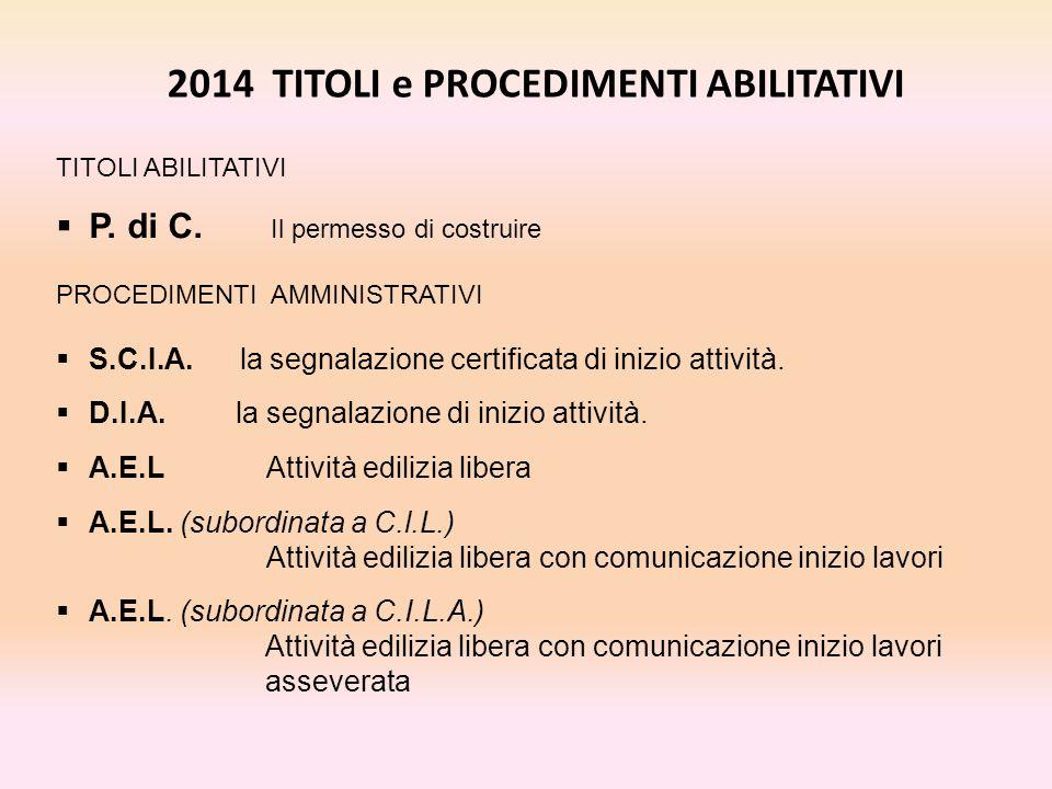 2014 TITOLI e PROCEDIMENTI ABILITATIVI TITOLI ABILITATIVI  P. di C. Il permesso di costruire PROCEDIMENTI AMMINISTRATIVI  S.C.I.A. la segnalazione c