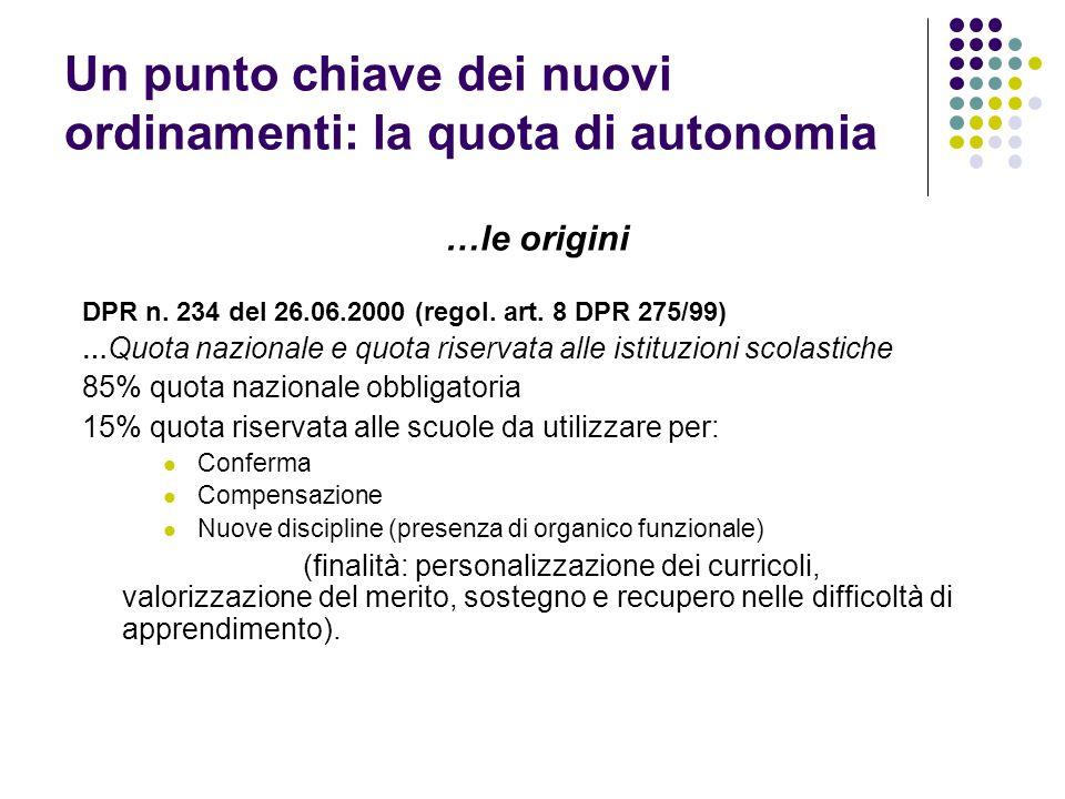 Un punto chiave dei nuovi ordinamenti: la quota di autonomia …le origini DPR n.