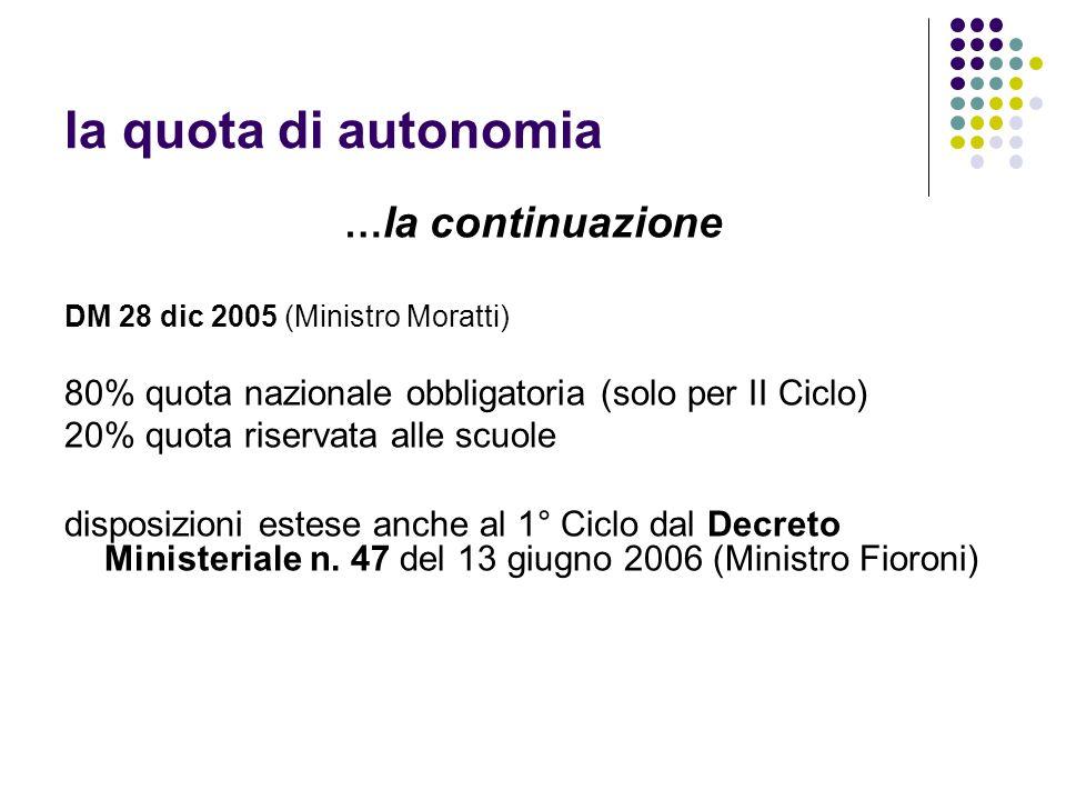 la quota di autonomia … la continuazione DM 28 dic 2005 (Ministro Moratti) 80% quota nazionale obbligatoria (solo per II Ciclo) 20% quota riservata alle scuole disposizioni estese anche al 1° Ciclo dal Decreto Ministeriale n.
