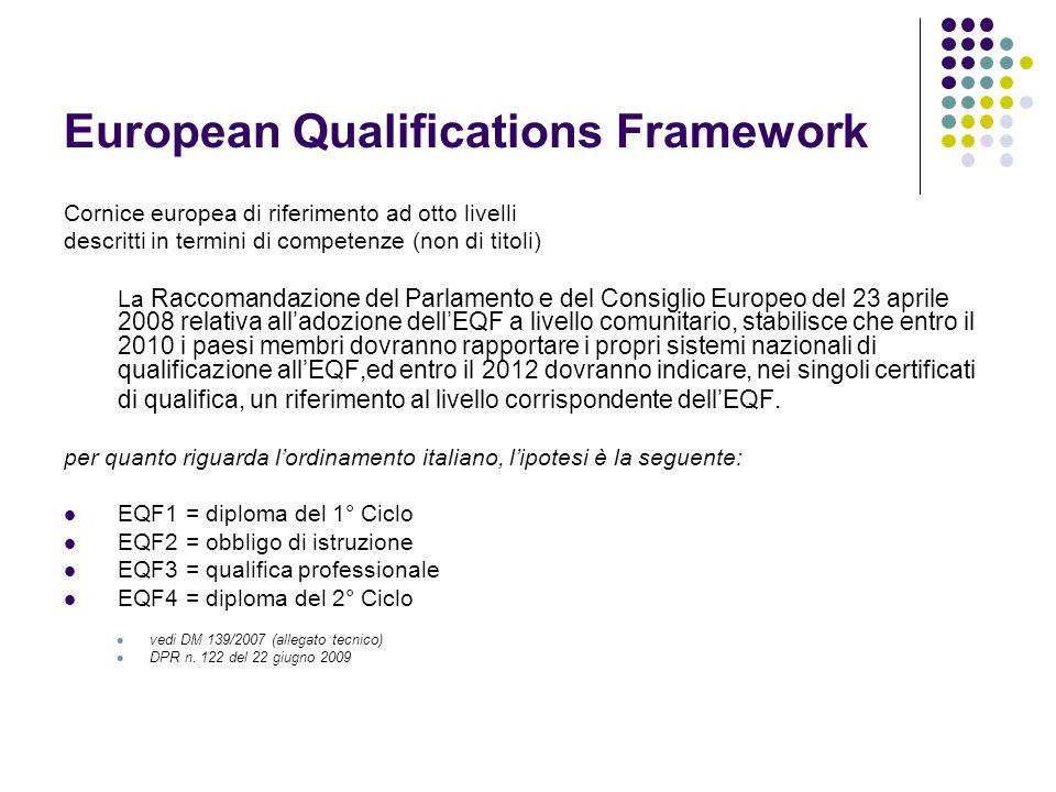 European Qualifications Framework Cornice europea di riferimento ad otto livelli descritti in termini di competenze (non di titoli) La Raccomandazione del Parlamento e del Consiglio Europeo del 23 aprile 2008 relativa all'adozione dell'EQF a livello comunitario, stabilisce che entro il 2010 i paesi membri dovranno rapportare i propri sistemi nazionali di qualificazione all'EQF,ed entro il 2012 dovranno indicare, nei singoli certificati di qualifica, un riferimento al livello corrispondente dell'EQF.