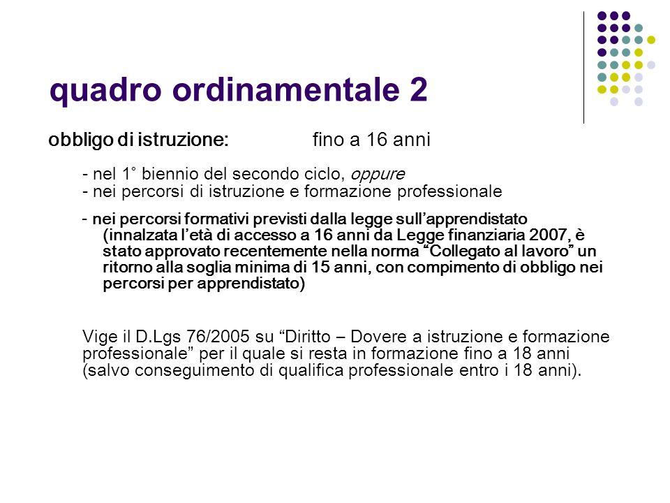 quadro ordinamentale 2 obbligo di istruzione:fino a 16 anni - nel 1° biennio del secondo ciclo, oppure - nei percorsi di istruzione e formazione professionale - nei percorsi formativi previsti dalla legge sull'apprendistato (innalzata l'età di accesso a 16 anni da Legge finanziaria 2007, è stato approvato recentemente nella norma Collegato al lavoro un ritorno alla soglia minima di 15 anni, con compimento di obbligo nei percorsi per apprendistato) Vige il D.Lgs 76/2005 su Diritto – Dovere a istruzione e formazione professionale per il quale si resta in formazione fino a 18 anni (salvo conseguimento di qualifica professionale entro i 18 anni).