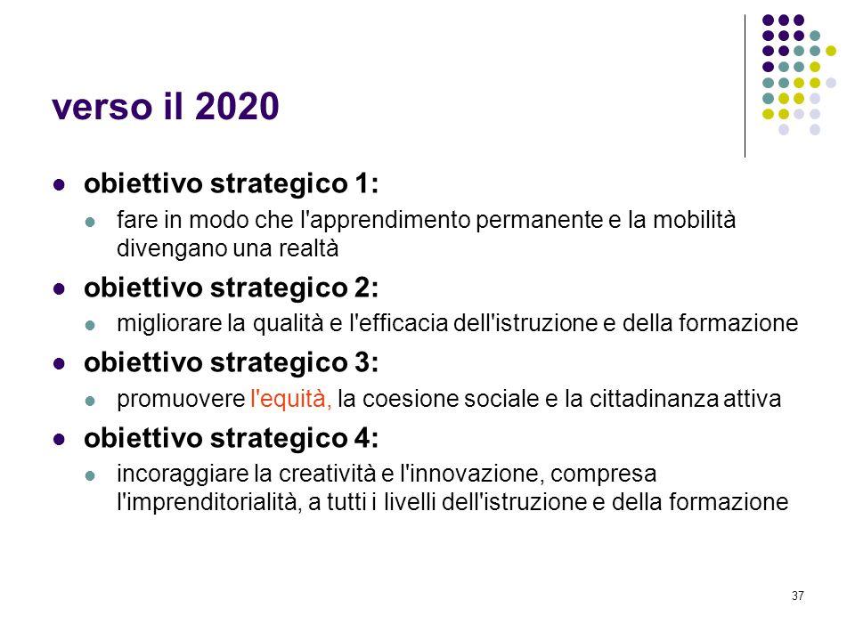 37 verso il 2020 obiettivo strategico 1: fare in modo che l apprendimento permanente e la mobilità divengano una realtà obiettivo strategico 2: migliorare la qualità e l efficacia dell istruzione e della formazione obiettivo strategico 3: promuovere l equità, la coesione sociale e la cittadinanza attiva obiettivo strategico 4: incoraggiare la creatività e l innovazione, compresa l imprenditorialità, a tutti i livelli dell istruzione e della formazione