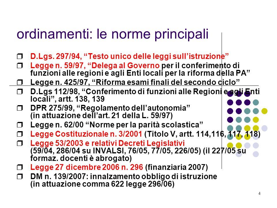 4 ordinamenti: le norme principali ❒ D.Lgs.