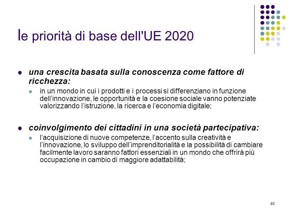 40 l e priorità di base dell UE 2020 una crescita basata sulla conoscenza come fattore di ricchezza: in un mondo in cui i prodotti e i processi si differenziano in funzione dell'innovazione, le opportunità e la coesione sociale vanno potenziate valorizzando l'istruzione, la ricerca e l'economia digitale; coinvolgimento dei cittadini in una società partecipativa: l'acquisizione di nuove competenze, l'accento sulla creatività e l'innovazione, lo sviluppo dell'imprenditorialità e la possibilità di cambiare facilmente lavoro saranno fattori essenziali in un mondo che offrirà più occupazione in cambio di maggiore adattabilità;