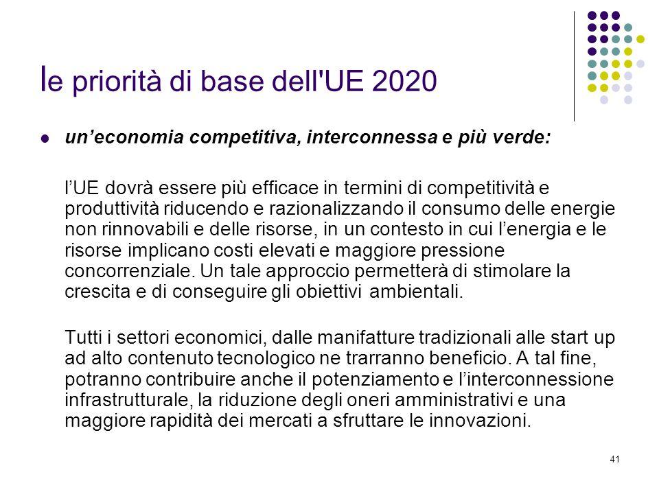 41 l e priorità di base dell UE 2020 un'economia competitiva, interconnessa e più verde: l'UE dovrà essere più efficace in termini di competitività e produttività riducendo e razionalizzando il consumo delle energie non rinnovabili e delle risorse, in un contesto in cui l'energia e le risorse implicano costi elevati e maggiore pressione concorrenziale.