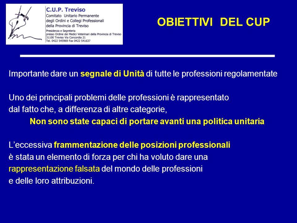 OBIETTIVI DEL CUP Importante dare un segnale di Unità di tutte le professioni regolamentate Uno dei principali problemi delle professioni è rappresent