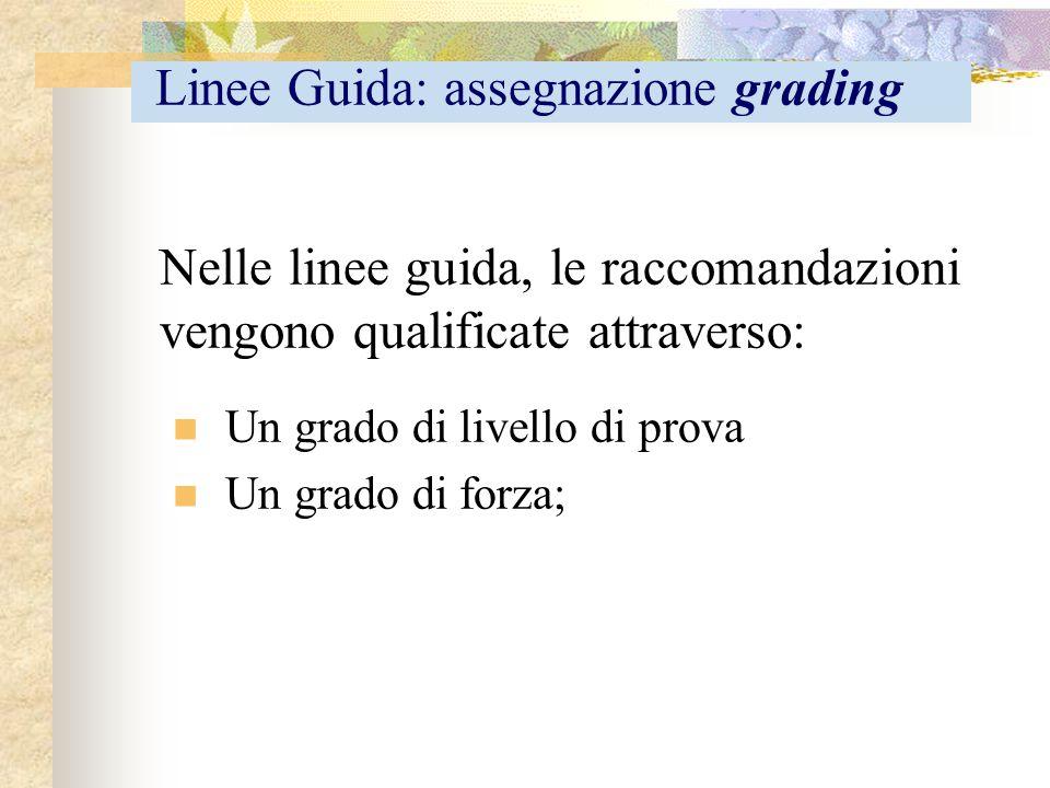 Linee Guida: assegnazione grading Nelle linee guida, le raccomandazioni vengono qualificate attraverso: Un grado di livello di prova Un grado di forza
