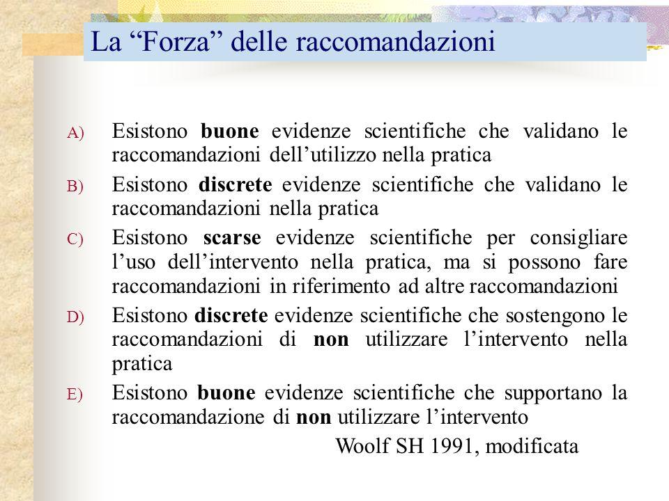 """La """"Forza"""" delle raccomandazioni A) Esistono buone evidenze scientifiche che validano le raccomandazioni dell'utilizzo nella pratica B) Esistono discr"""
