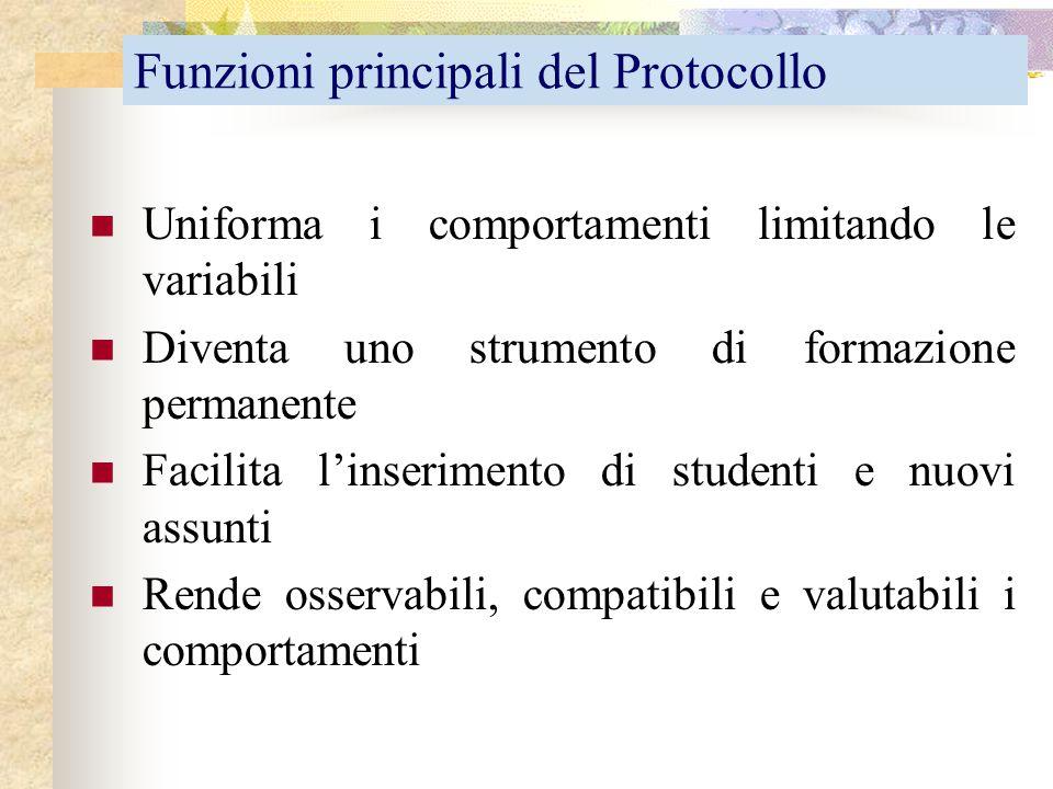 Funzioni principali del Protocollo Uniforma i comportamenti limitando le variabili Diventa uno strumento di formazione permanente Facilita l'inserimen