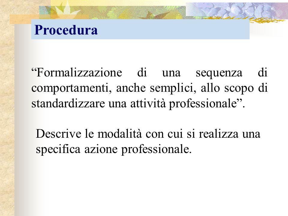 """Procedura """"Formalizzazione di una sequenza di comportamenti, anche semplici, allo scopo di standardizzare una attività professionale"""". Descrive le mod"""
