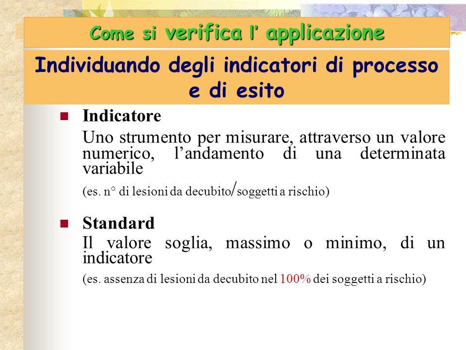 Come si verifica l' applicazione Individuando degli indicatori di processo e di esito Indicatore Uno strumento per misurare, attraverso un valore nume