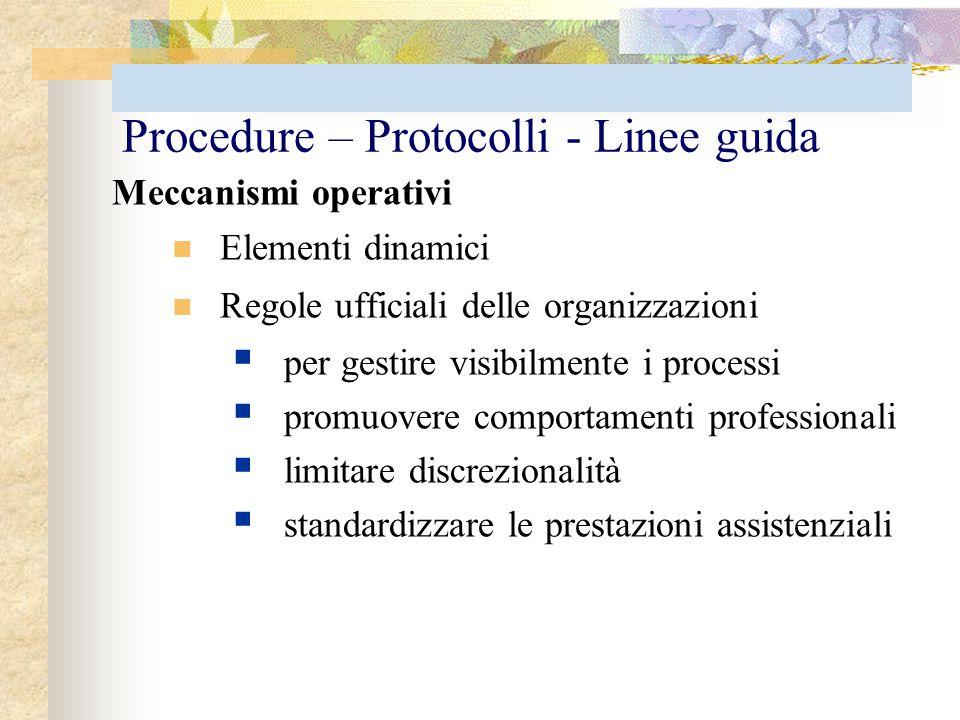 Procedure – Protocolli - Linee guida Meccanismi operativi Elementi dinamici Regole ufficiali delle organizzazioni  per gestire visibilmente i process