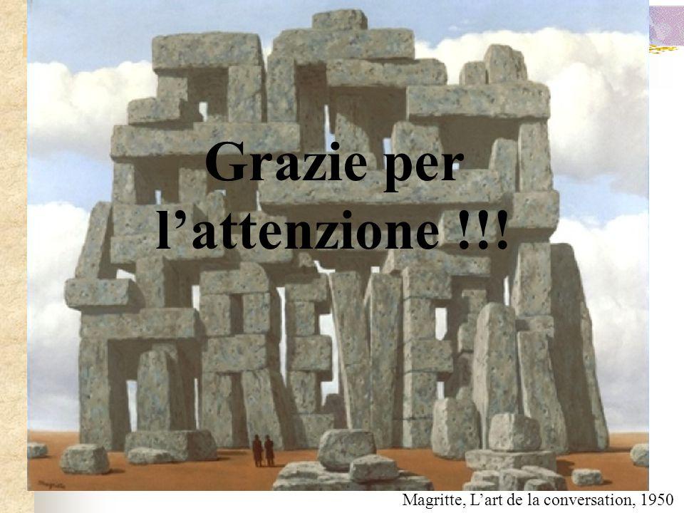 Grazie per l'attenzione !!! Magritte, L'art de la conversation, 1950