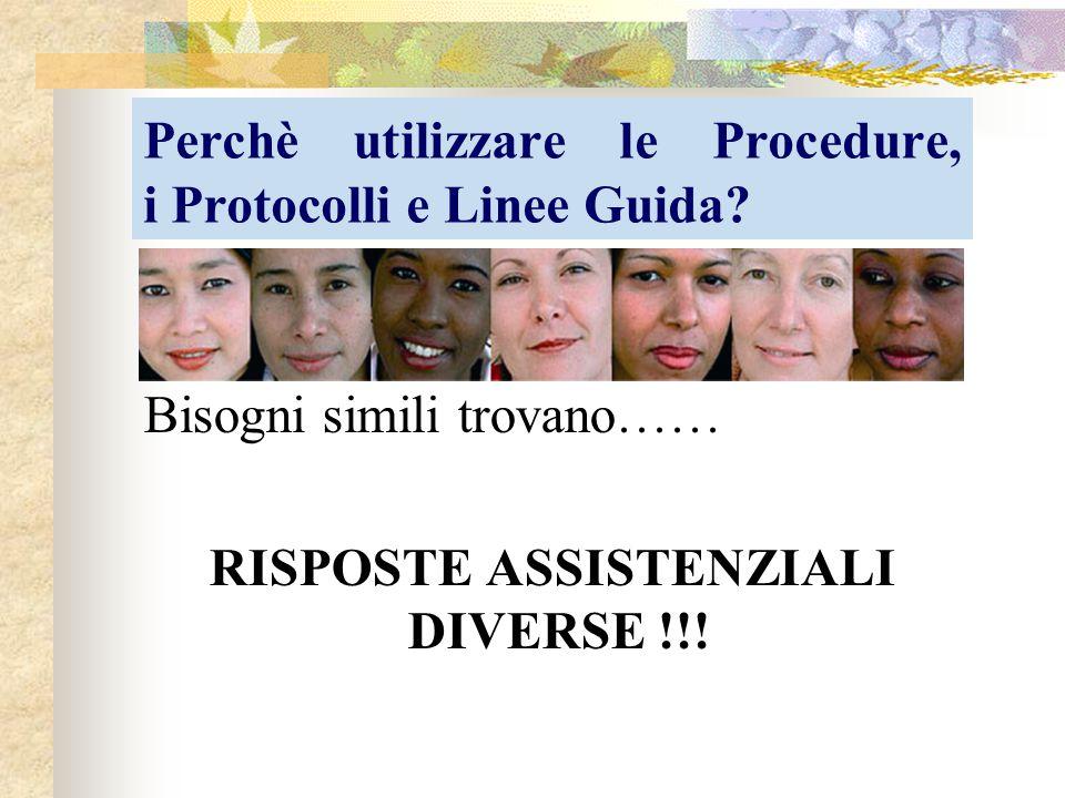 Perchè utilizzare le Procedure, i Protocolli e Linee Guida? Bisogni simili trovano…… RISPOSTE ASSISTENZIALI DIVERSE !!!