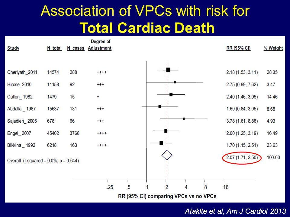 Ataklte et al, Am J Cardiol 2013 Association of VPCs with risk for Total Cardiac Death
