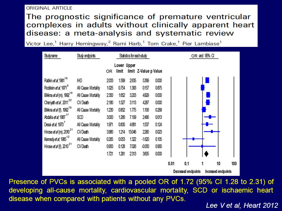 Lee V et al, Heart 2012 Presence of PVCs is associated with a pooled OR of 1.72 (95% CI 1.28 to 2.31) of developing all-cause mortality, cardiovascula