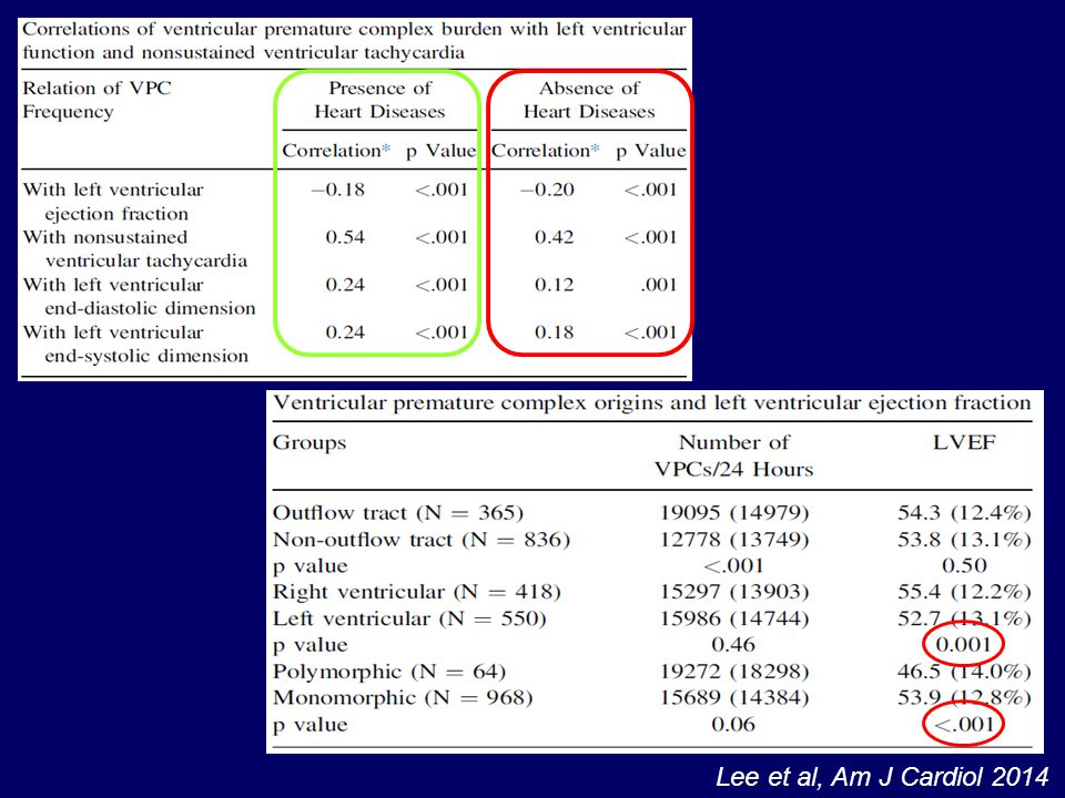 Lee et al, Am J Cardiol 2014