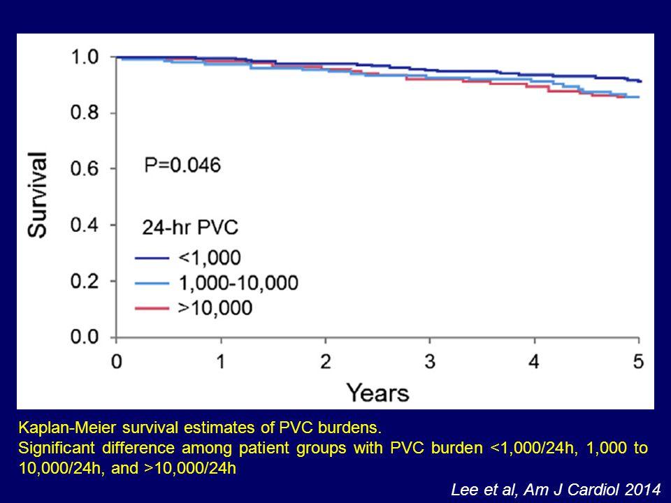 Kaplan-Meier survival estimates of PVC burdens. Significant difference among patient groups with PVC burden 10,000/24h