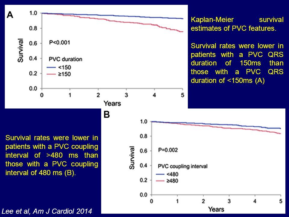 Lee et al, Am J Cardiol 2014 Kaplan-Meier survival estimates of PVC features. Survival rates were lower in patients with a PVC QRS duration of 150ms t
