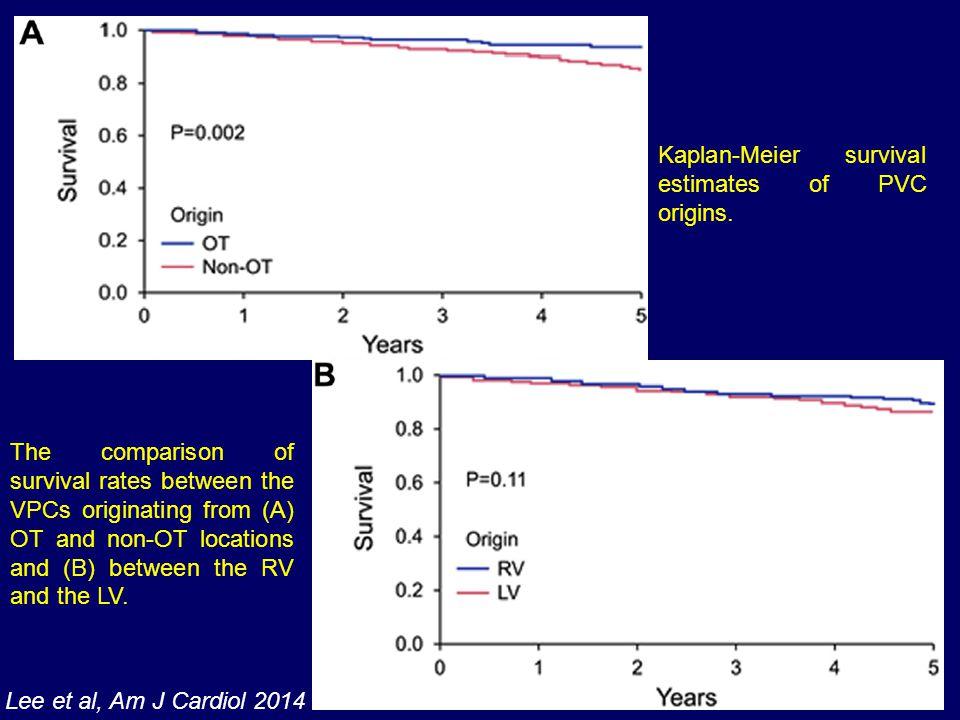 Lee et al, Am J Cardiol 2014 Kaplan-Meier survival estimates of PVC origins. The comparison of survival rates between the VPCs originating from (A) OT