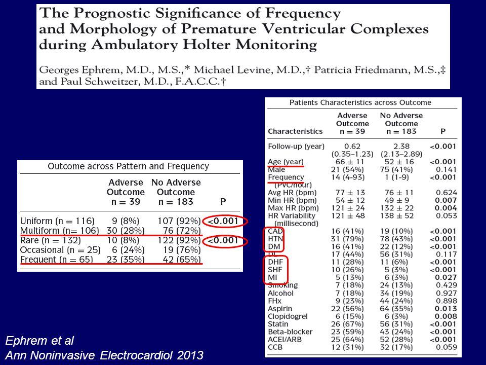 Ephrem et al Ann Noninvasive Electrocardiol 2013