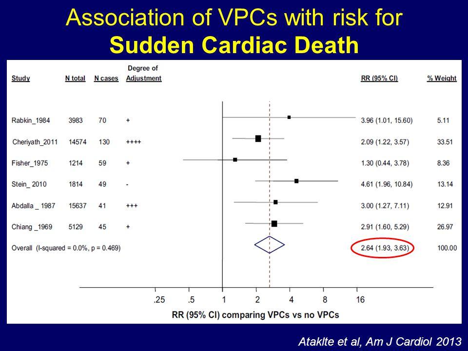 Association of VPCs with risk for Sudden Cardiac Death
