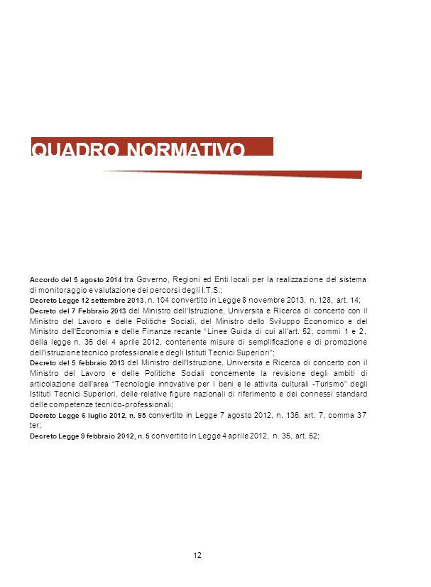 QUADRO NORMATIVO Accordo del 5 agosto 2014 tra Governo, Regioni ed Enti locali per la realizzazione del sistema di monitoraggio e valutazione dei perc
