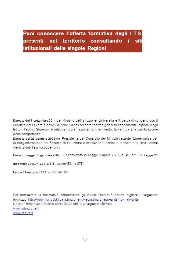 Puoi conoscere I'offerta formativa degli I.T.S. presenti nel territorio consultando i siti istituzionali delle singole Regioni Decreto del 7 settembre