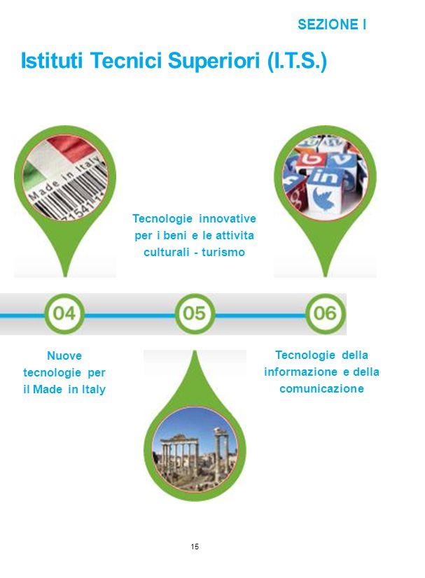 SEZIONE I Istituti Tecnici Superiori (I.T.S.) Tecnologie innovative per i beni e le attivita culturali - turismo Nuove tecnologie per il Made in Italy