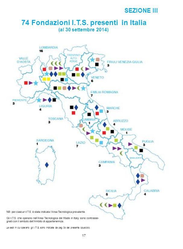 SEZIONE III 74 Fondazioni (al 30 I.T.S. presenti settembre 2014) in Italia Le sedi in cui operano gli I.T.S. sono indicate da pag 34 del presente opus