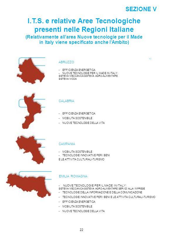 SEZIONE V I.T.S. e relative Aree Tecnologiche presenti nelle Regioni Italiane (Relativamente all'area Nuove tecnologie per il Made in Italy viene spec